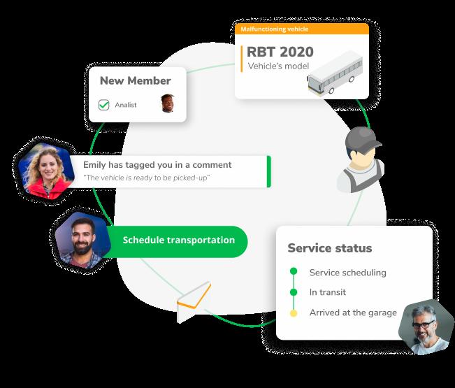 transportation-companies-system-rabbot